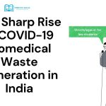 The Sharp Rise in COVID-19 Biomedical Waste Generation in India